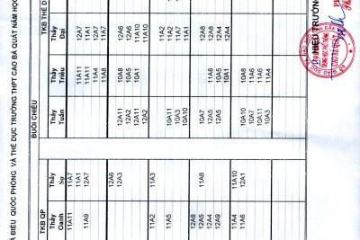 Thời khóa biểu môn Thể dục, Quốc phòng và Nghề phổ thông – HK1 – 2021-2022
